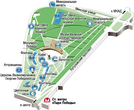 Map of the Victory Park
